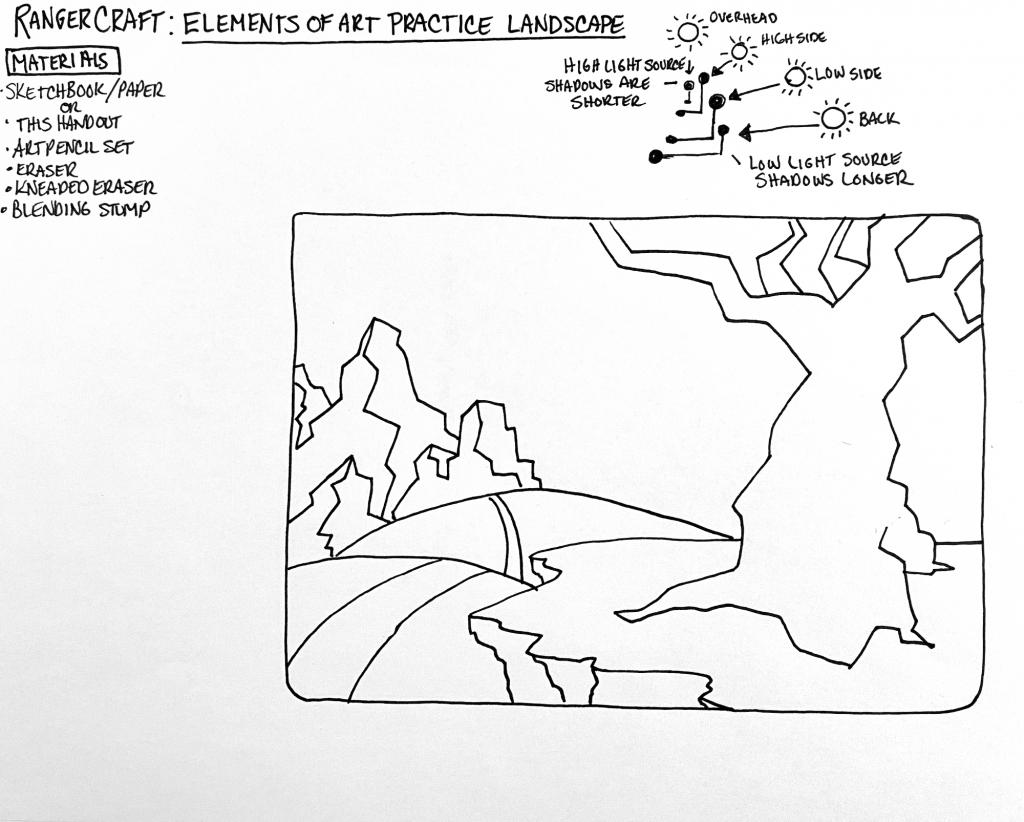 Landscape Handout