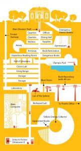 rex librix map diagram
